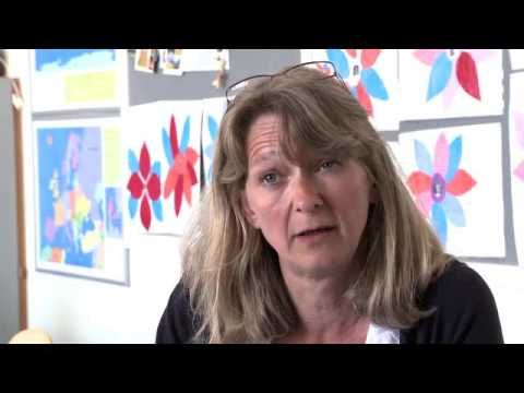 Film 5 Culture of Peace - GFK - Vom Ärger zur Empathie - Mona und Mohammed